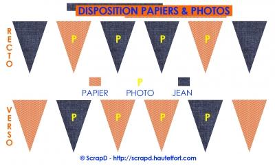 Disposition Papiers, Pages en Jean & Photos - Mini-album guirlande en jean - ScrapD